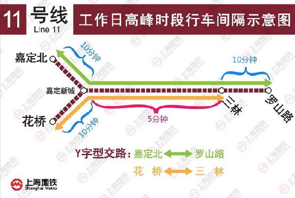 苏州市 ,无锡市都已经 规划 了轻轨线路直接与 上海地铁