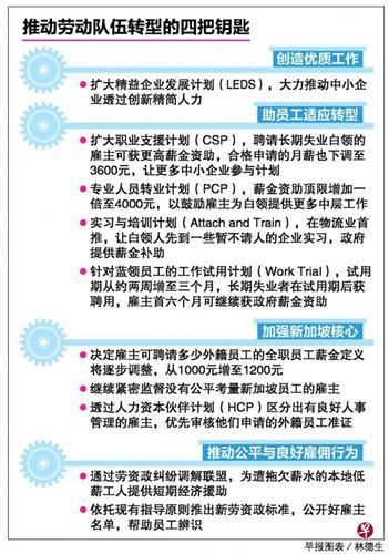 中國僑網(新加坡《聯合早報》)